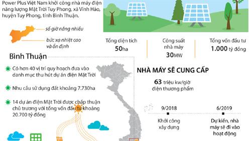 Tiềm năng phát triển điện Mặt Trời tại Bình Thuận